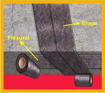 Carbon Fiber Reinforced Polymer Building The Nation For